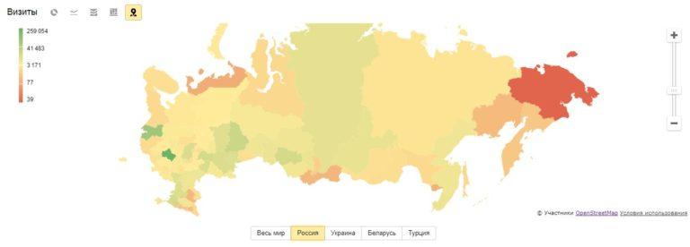 Сравнение популярности BI систем по запросам в Google
