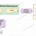 Структура/Архитектура QlikView Extensions