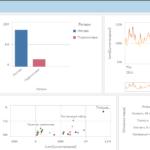 Qlik Sense Cloud - мини пример создания приложения