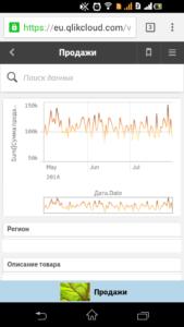 Qlik Sense Cloud с телефона ОС Android